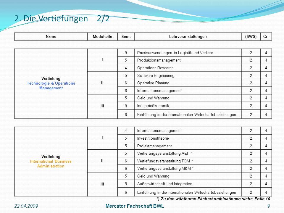 2. Die Vertiefungen 2/2 NameModulteileSem.Lehrveranstaltungen(SWS)Cr. Vertiefung Technologie & Operations Management I 5Praxisanwendungen in Logistik