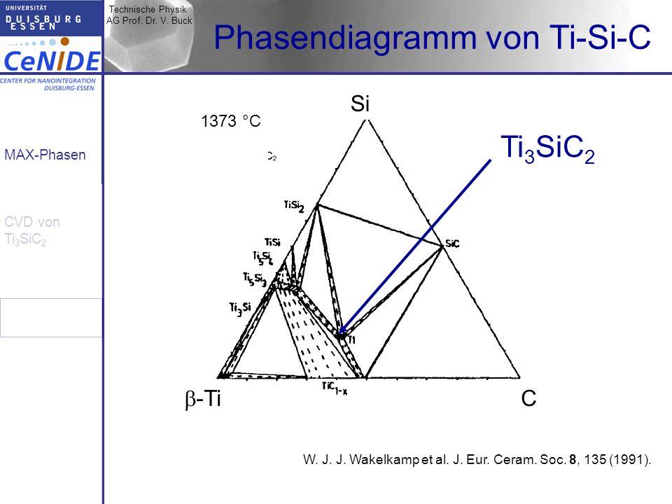 Technische Physik AG Prof. Dr. V. Buck MAX-Phasen CVD von Ti 3 SiC 2 Phasendiagramm von Ti-Si-C W. J. J. Wakelkamp et al. J. Eur. Ceram. Soc. 8, 135 (