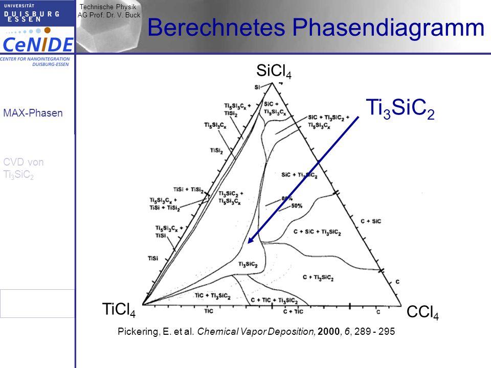 Technische Physik AG Prof. Dr. V. Buck MAX-Phasen CVD von Ti 3 SiC 2 Berechnetes Phasendiagramm Pickering, E. et al. Chemical Vapor Deposition, 2000,