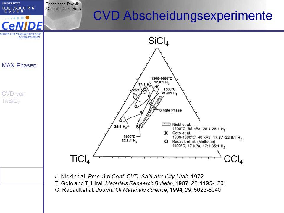 Technische Physik AG Prof. Dr. V. Buck MAX-Phasen CVD von Ti 3 SiC 2 CVD Abscheidungsexperimente J. Nickl et al. Proc. 3rd Conf. CVD, SaltLake City, U