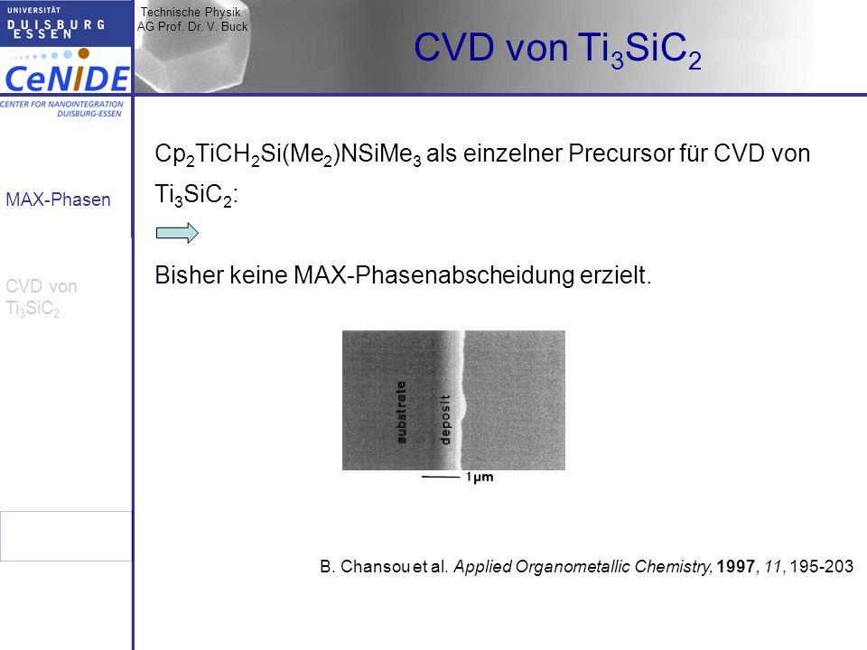 Technische Physik AG Prof. Dr. V. Buck MAX-Phasen CVD von Ti 3 SiC 2 Cp 2 TiCH 2 Si(Me 2 )NSiMe 3 als einzelner Precursor für CVD von Ti 3 SiC 2 : Bis
