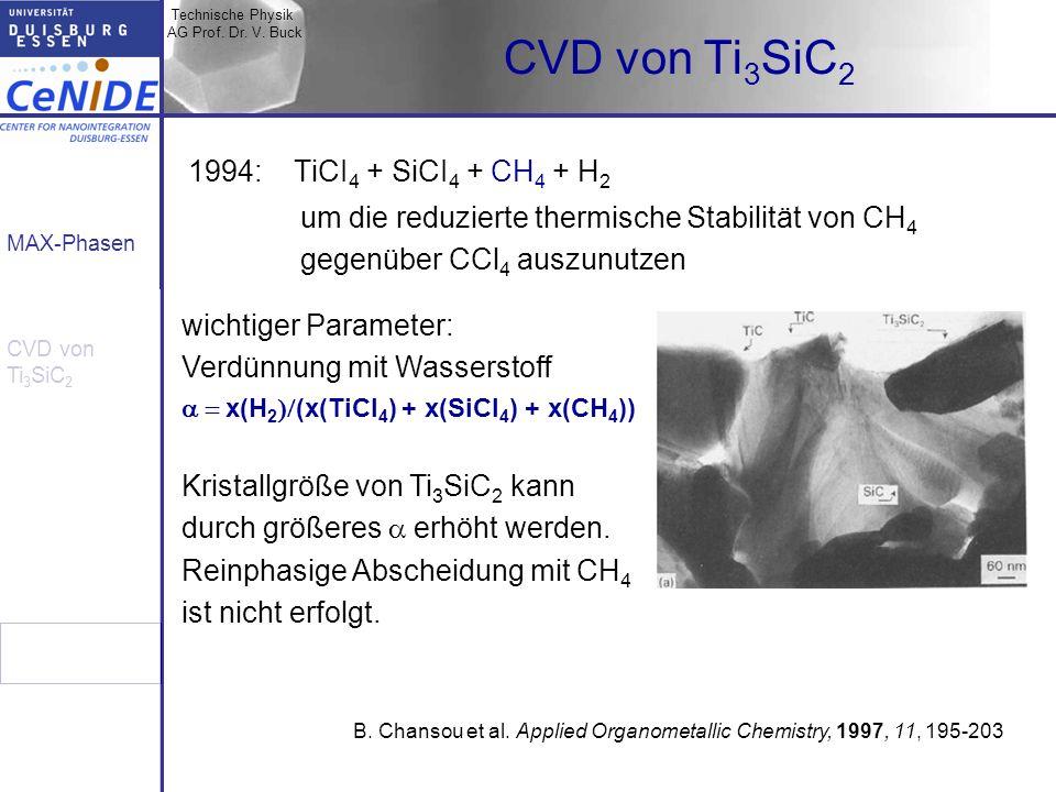 Technische Physik AG Prof. Dr. V. Buck MAX-Phasen CVD von Ti 3 SiC 2 1994: TiCI 4 + SiCI 4 + CH 4 + H 2 B. Chansou et al. Applied Organometallic Chemi