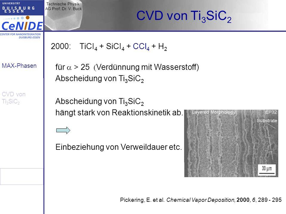 Technische Physik AG Prof. Dr. V. Buck MAX-Phasen CVD von Ti 3 SiC 2 2000: TiCI 4 + SiCI 4 + CCl 4 + H 2 für > 25 Verdünnung mit Wasserstoff) Abscheid