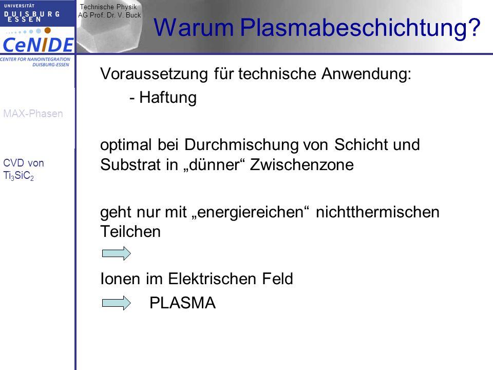 Technische Physik AG Prof. Dr. V. Buck MAX-Phasen CVD von Ti 3 SiC 2 Warum Plasmabeschichtung? Voraussetzung für technische Anwendung: - Haftung optim