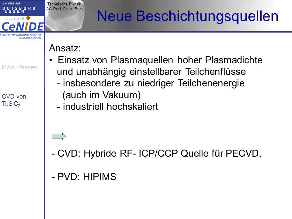 Technische Physik AG Prof. Dr. V. Buck MAX-Phasen CVD von Ti 3 SiC 2 Neue Beschichtungsquellen Ansatz: Einsatz von Plasmaquellen hoher Plasmadichte un