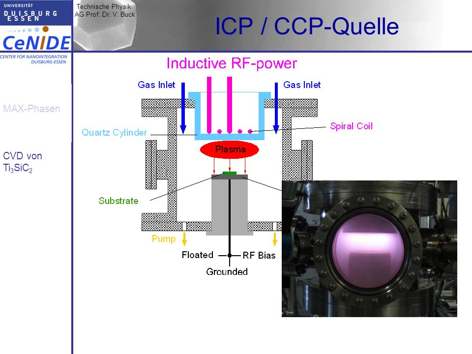 Technische Physik AG Prof. Dr. V. Buck MAX-Phasen CVD von Ti 3 SiC 2 ICP / CCP-Quelle