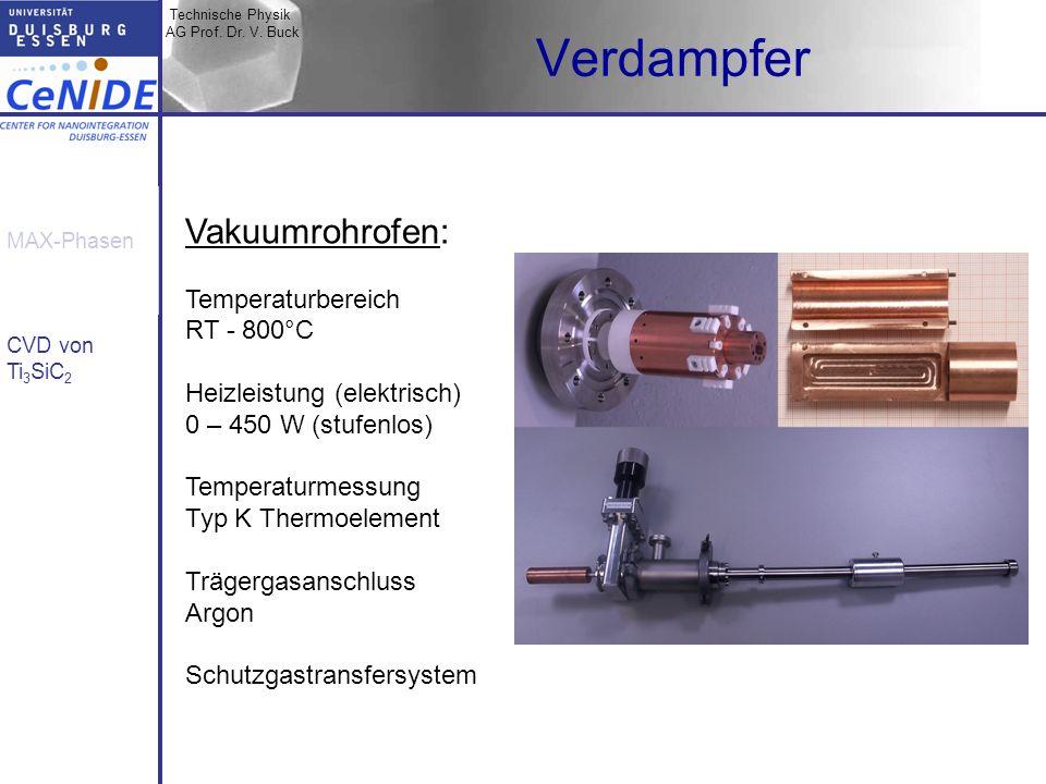 Technische Physik AG Prof. Dr. V. Buck MAX-Phasen CVD von Ti 3 SiC 2 Verdampfer Vakuumrohrofen: Temperaturbereich RT - 800°C Heizleistung (elektrisch)