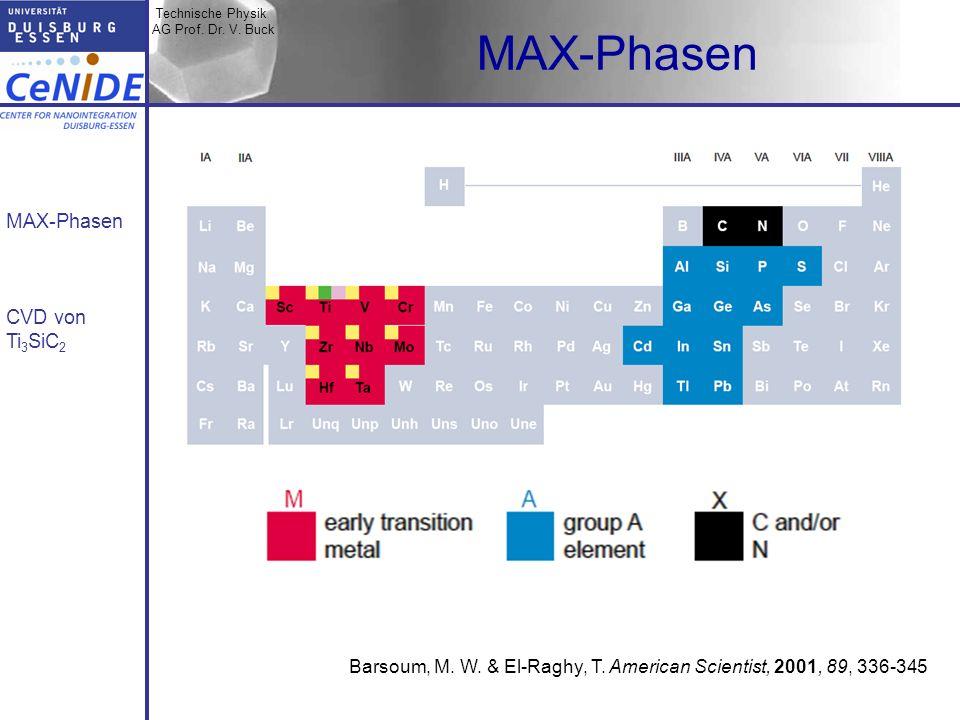 Technische Physik AG Prof. Dr. V. Buck MAX-Phasen CVD von Ti 3 SiC 2 MAX-Phasen Barsoum, M. W. & El-Raghy, T. American Scientist, 2001, 89, 336-345