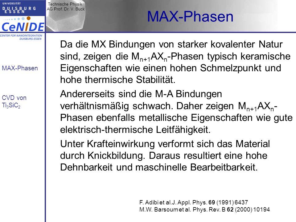 Technische Physik AG Prof. Dr. V. Buck MAX-Phasen CVD von Ti 3 SiC 2 MAX-Phasen Da die MX Bindungen von starker kovalenter Natur sind, zeigen die M n+