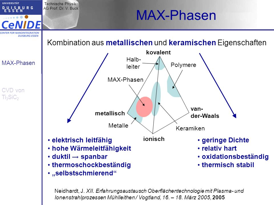 Technische Physik AG Prof. Dr. V. Buck MAX-Phasen CVD von Ti 3 SiC 2 MAX-Phasen Neidhardt, J. XII. Erfahrungsaustausch Oberflächentechnologie mit Plas