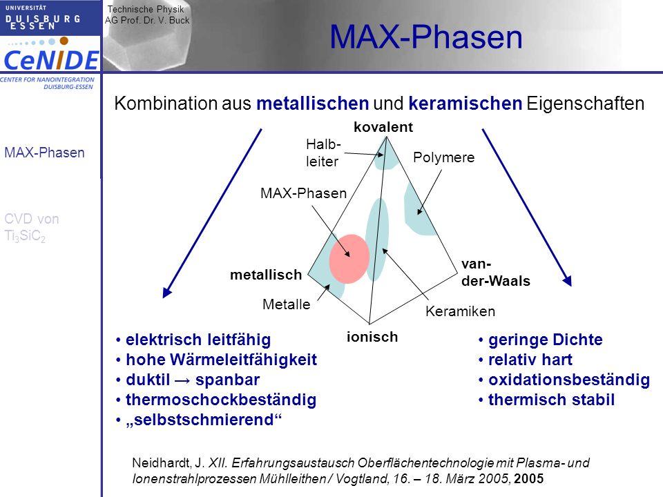Technische Physik AG Prof.Dr. V. Buck MAX-Phasen CVD von Ti 3 SiC 2 CVD Abscheidungsexperimente J.