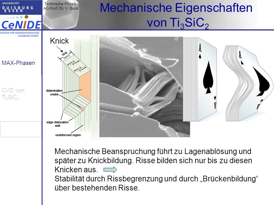 Technische Physik AG Prof. Dr. V. Buck MAX-Phasen CVD von Ti 3 SiC 2 Mechanische Eigenschaften von Ti 3 SiC 2 Mechanische Beanspruchung führt zu Lagen