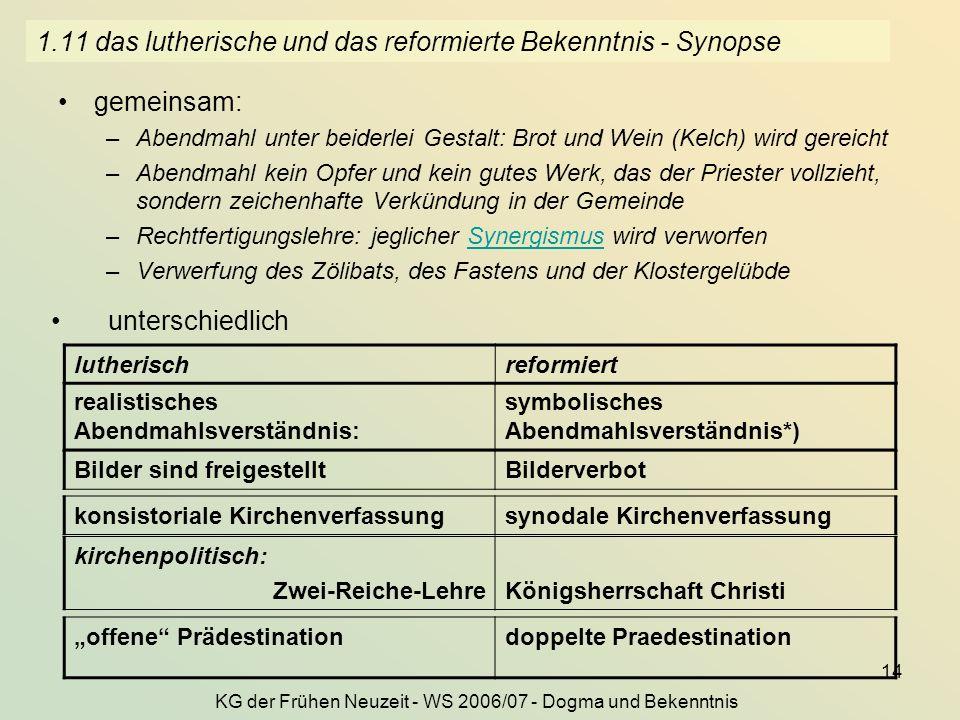 KG der Frühen Neuzeit - WS 2006/07 - Dogma und Bekenntnis 14 1.11 das lutherische und das reformierte Bekenntnis - Synopse gemeinsam: –Abendmahl unter