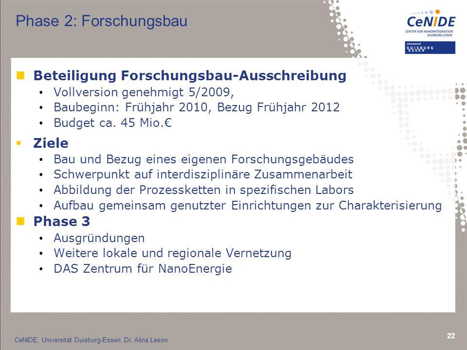 22 Phase 2: Forschungsbau nBeteiligung Forschungsbau-Ausschreibung Vollversion genehmigt 5/2009, Baubeginn: Frühjahr 2010, Bezug Frühjahr 2012 Budget ca.