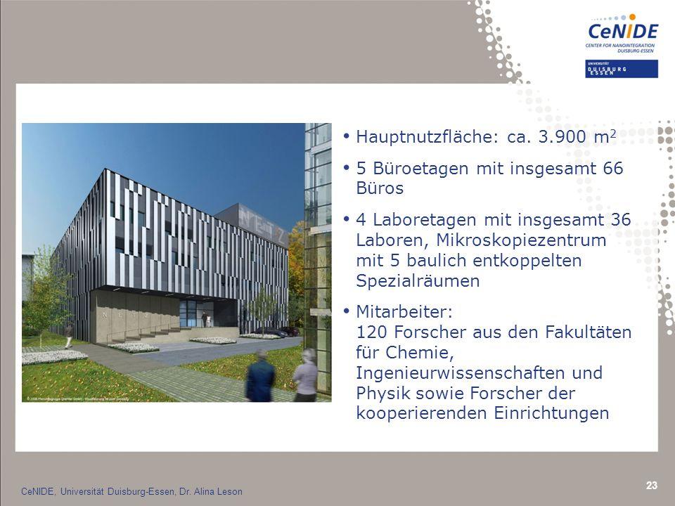 23 CeNIDE, Universität Duisburg-Essen, Dr.Alina Leson Hauptnutzfläche: ca.