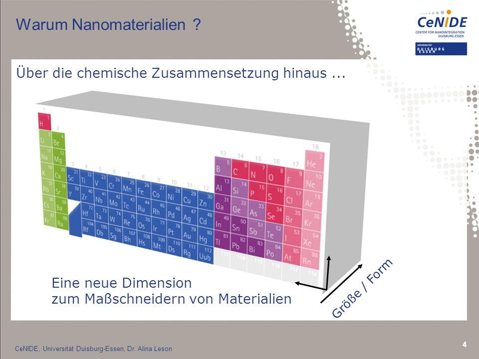 4 Warum Nanomaterialien .Über die chemische Zusammensetzung hinaus...