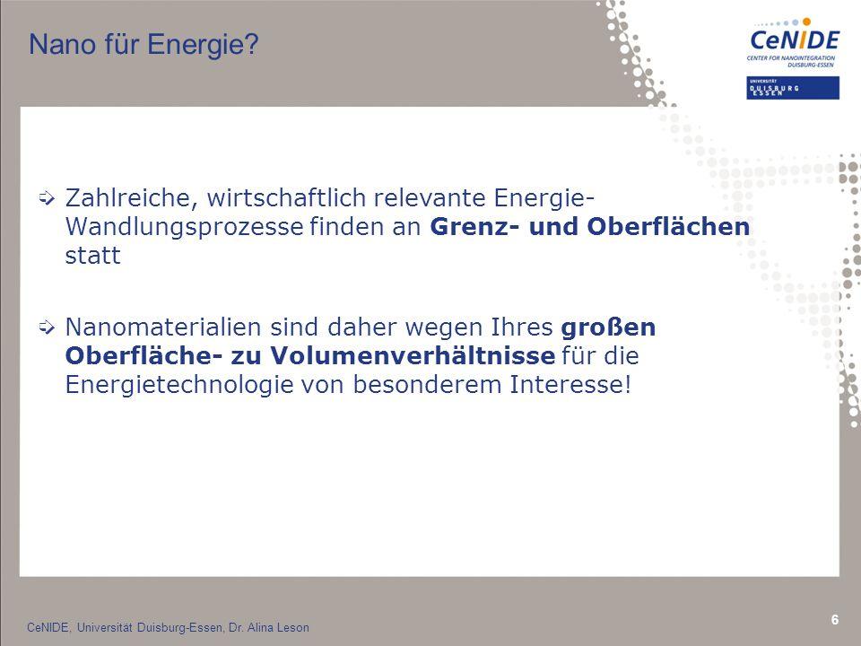 6 Nano für Energie.CeNIDE, Universität Duisburg-Essen, Dr.