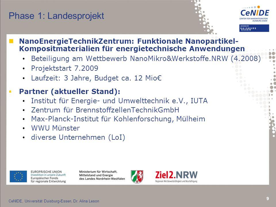 9 Phase 1: Landesprojekt nNanoEnergieTechnikZentrum: Funktionale Nanopartikel- Kompositmaterialien für energietechnische Anwendungen Beteiligung am Wettbewerb NanoMikro&Werkstoffe.NRW (4.2008) Projektstart 7.2009 Laufzeit: 3 Jahre, Budget ca.