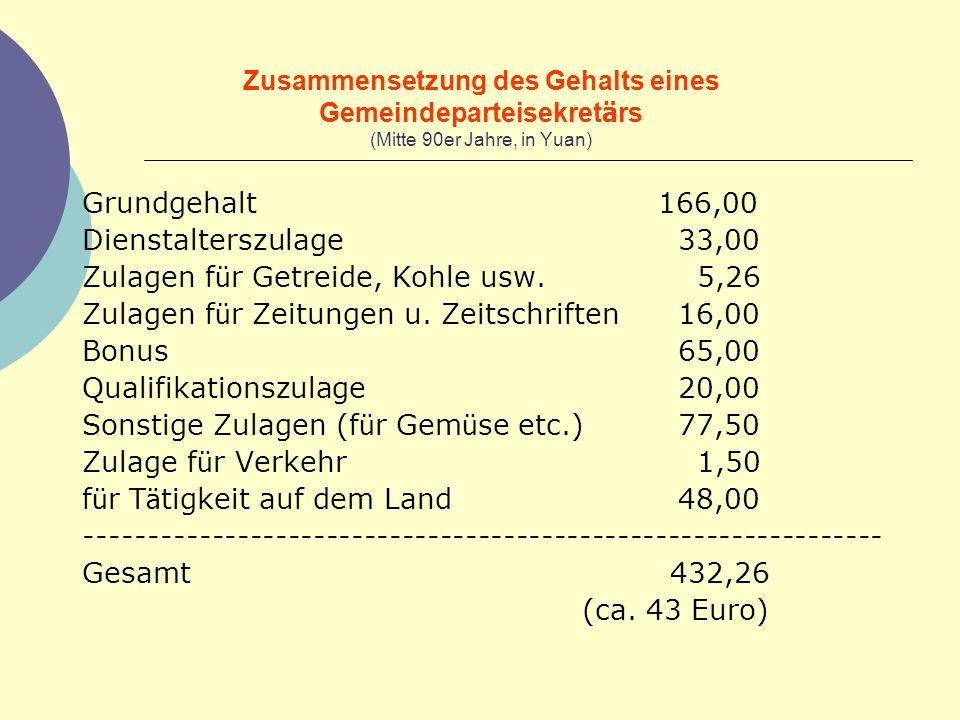 Zusammensetzung des Gehalts eines Gemeindeparteisekret ä rs (Mitte 90er Jahre, in Yuan) Grundgehalt 166,00 Dienstalterszulage 33,00 Zulagen f ü r Getr