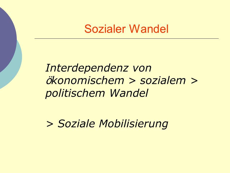 Sozialer Wandel Interdependenz von ö konomischem > sozialem > politischem Wandel > Soziale Mobilisierung