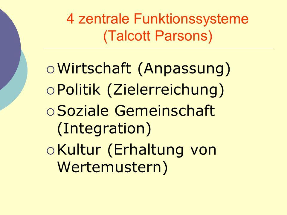 4 zentrale Funktionssysteme (Talcott Parsons) Wirtschaft (Anpassung) Politik (Zielerreichung) Soziale Gemeinschaft (Integration) Kultur (Erhaltung von