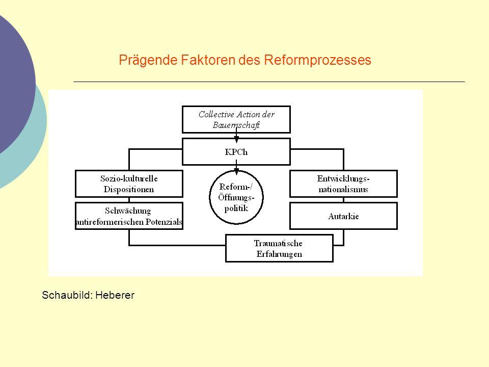 Pr ä gende Faktoren des Reformprozesses Schaubild: Heberer