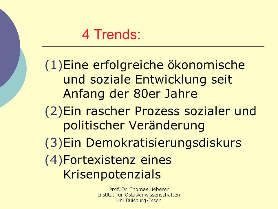 Prof. Dr. Thomas Heberer Institut für Ostasienwissenschaften Uni Duisburg-Essen 4 Trends: (1)Eine erfolgreiche ö konomische und soziale Entwicklung se