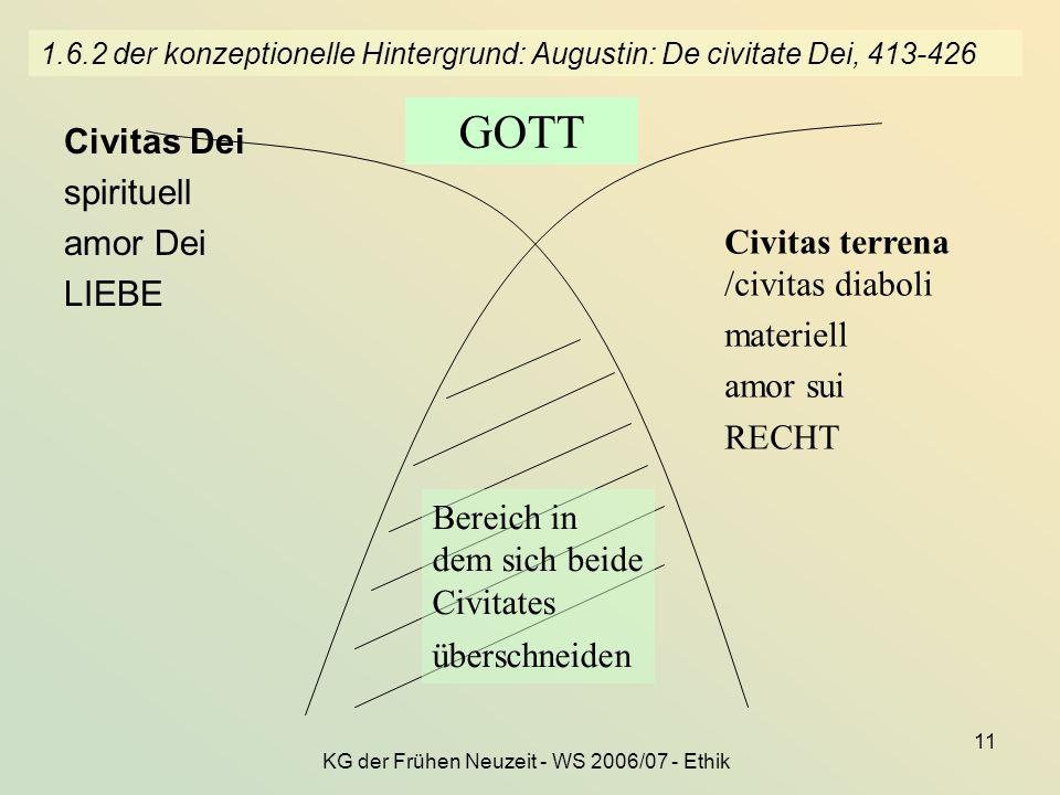 KG der Frühen Neuzeit - WS 2006/07 - Ethik 11 1.6.2 der konzeptionelle Hintergrund: Augustin: De civitate Dei, 413-426 Civitas Dei spirituell amor Dei