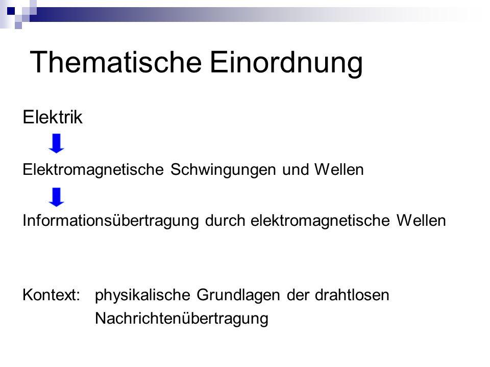 Thematische Einordnung Elektrik Elektromagnetische Schwingungen und Wellen Informationsübertragung durch elektromagnetische Wellen Kontext: physikalis