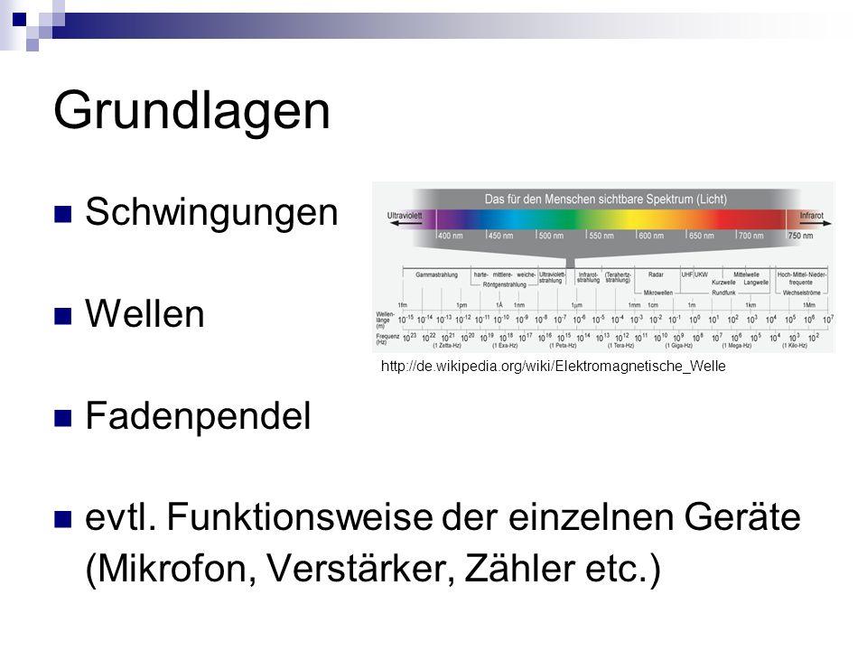 Grundlagen Schwingungen Wellen Fadenpendel evtl. Funktionsweise der einzelnen Geräte (Mikrofon, Verstärker, Zähler etc.) http://de.wikipedia.org/wiki/