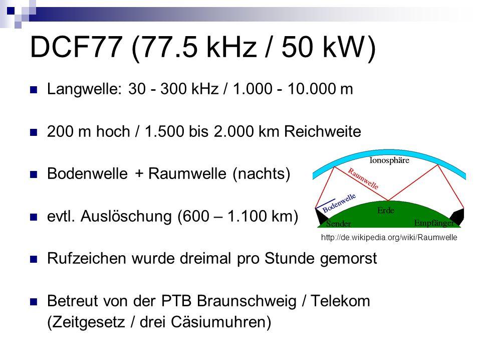 DCF77 (77.5 kHz / 50 kW) Langwelle: 30 - 300 kHz / 1.000 - 10.000 m 200 m hoch / 1.500 bis 2.000 km Reichweite Bodenwelle + Raumwelle (nachts) evtl. A