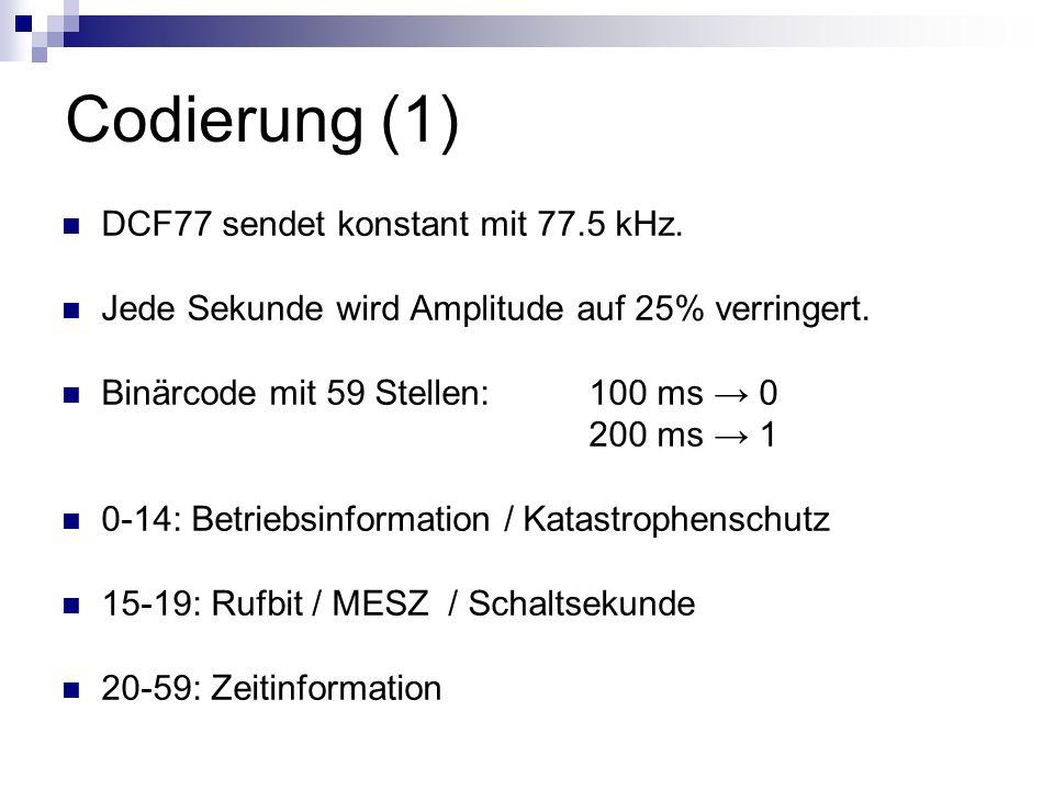 Codierung (1) DCF77 sendet konstant mit 77.5 kHz. Jede Sekunde wird Amplitude auf 25% verringert. Binärcode mit 59 Stellen: 100 ms 0 200 ms 1 0-14: Be