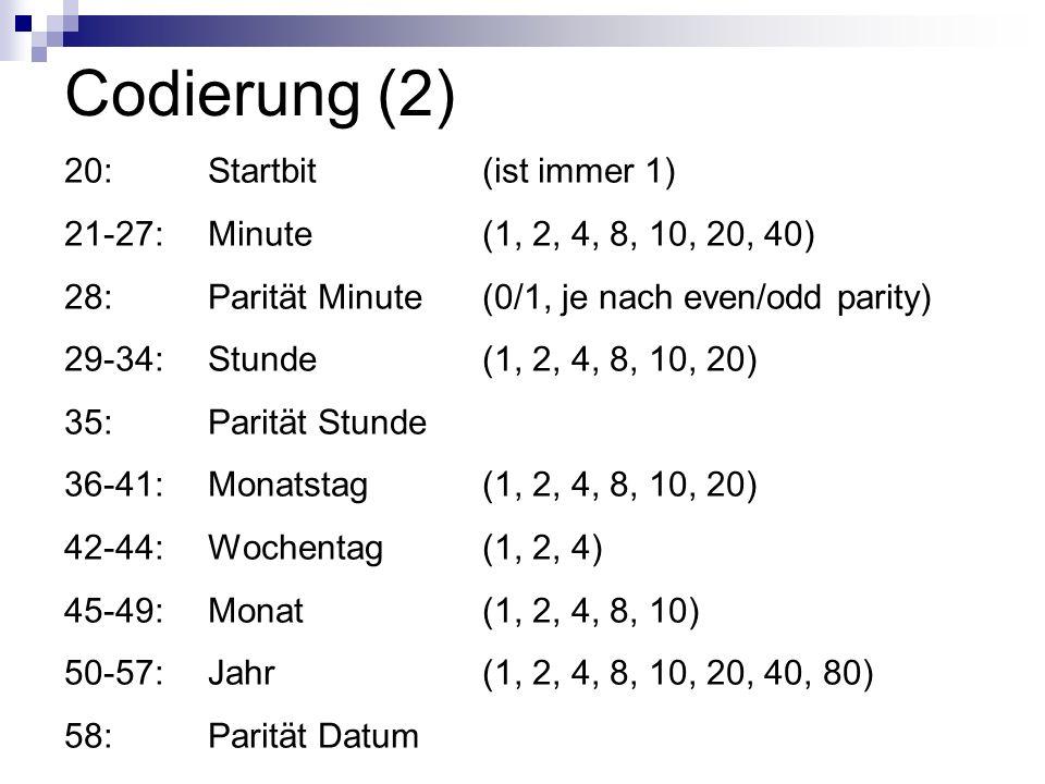 Codierung (2) 20: Startbit (ist immer 1) 21-27: Minute (1, 2, 4, 8, 10, 20, 40) 28: Parität Minute(0/1, je nach even/odd parity) 29-34: Stunde (1, 2,