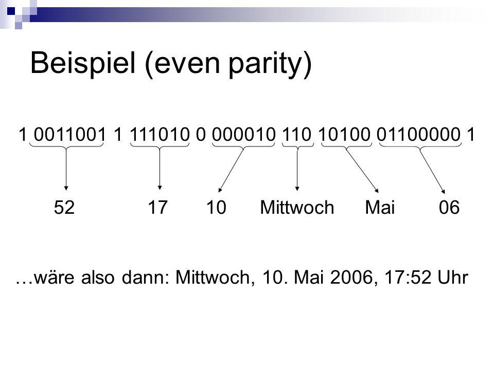 Beispiel (even parity) 1 0011001 1 111010 0 000010 110 10100 01100000 1 521710MittwochMai06 …wäre also dann: Mittwoch, 10. Mai 2006, 17:52 Uhr