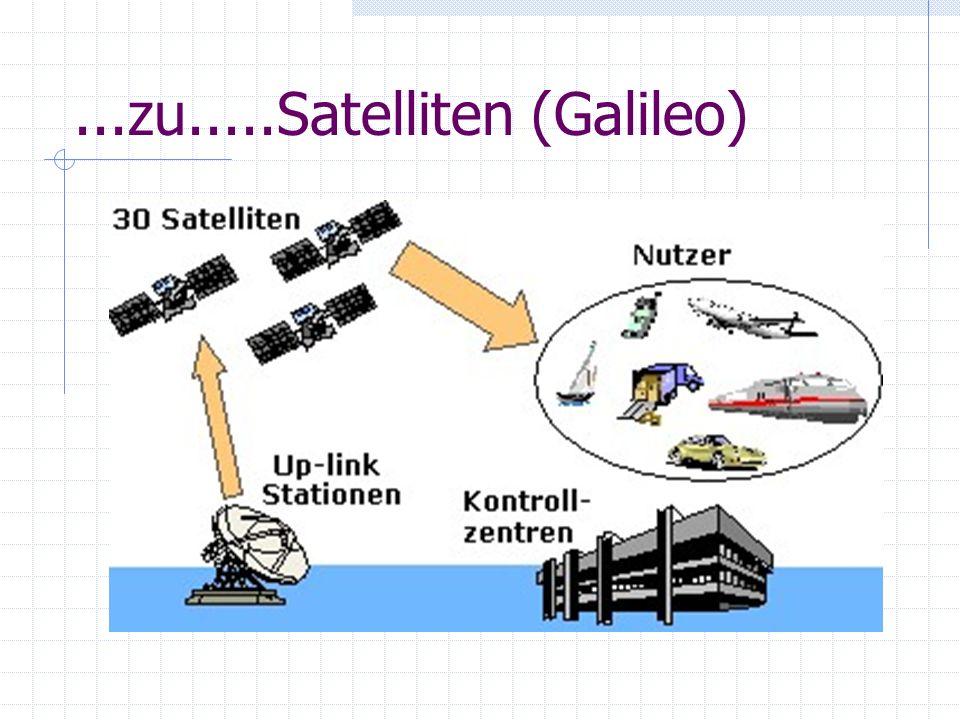 ...zu.....Satelliten (Galileo)