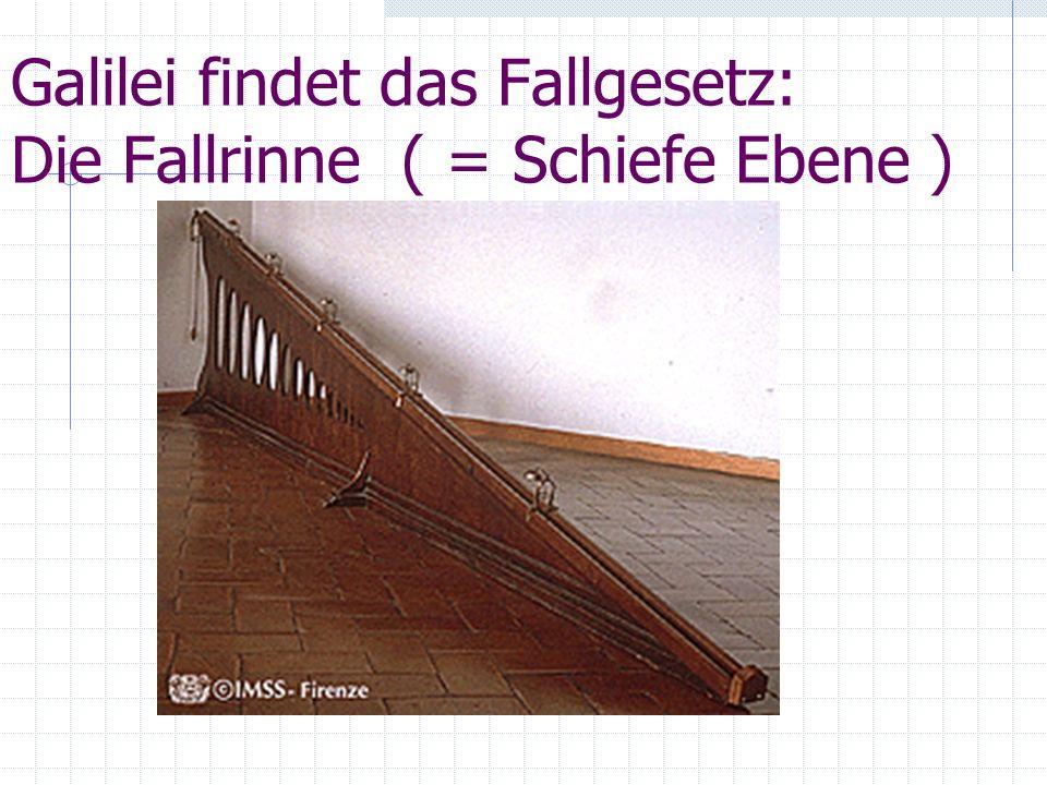 Galilei findet das Fallgesetz: Die Fallrinne ( = Schiefe Ebene )
