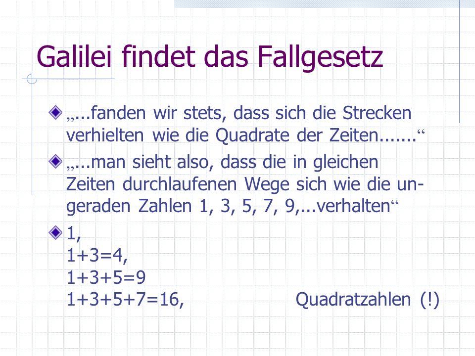 Galilei findet das Fallgesetz...fanden wir stets, dass sich die Strecken verhielten wie die Quadrate der Zeiten..........man sieht also, dass die in g