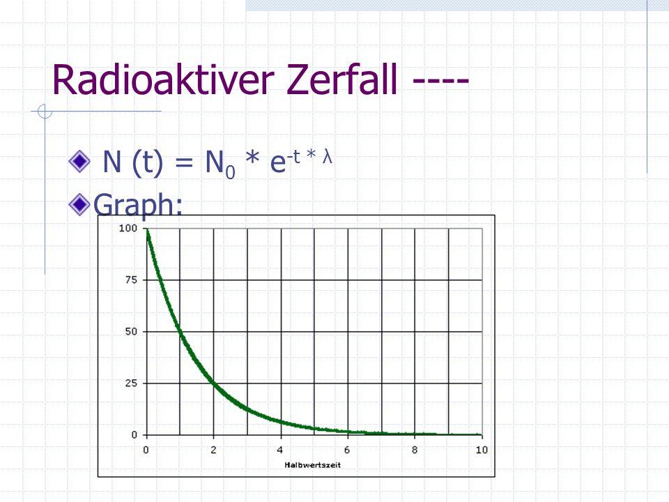 Radioaktiver Zerfall ---- N (t) = N 0 * e -t * λ Graph: