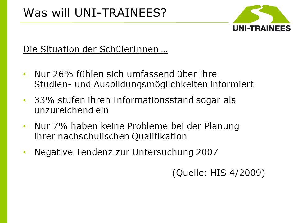 Im Internet: Anmeldung für das Material und den Newsletter, … die aktuellen Termine für die Lehrerfortbildungen, … die Kontaktdaten der Projektmitarbeiter und … alle Informationen zum Download … finden Sie unter: www.uni-trainees.de Wo gibt es Informationen?