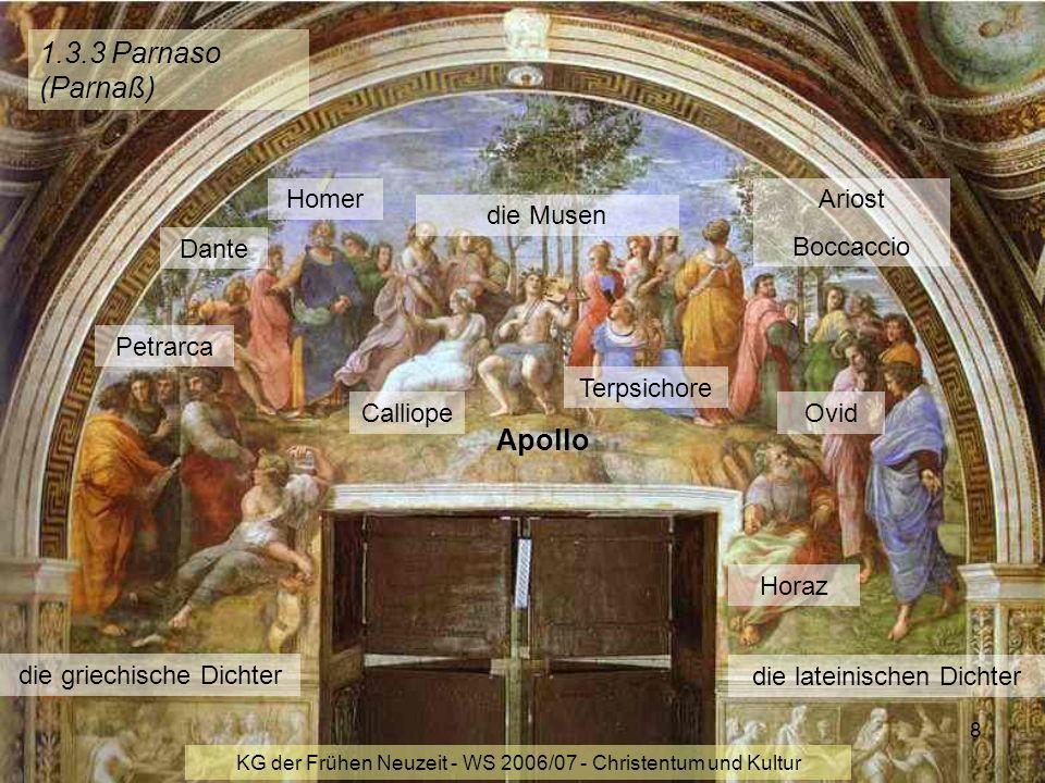 KG der Frühen Neuzeit - WS 2006/07 - Christentum und Kultur 8 1.3.3 Parnaso (Parnaß) Apollo Calliope Terpsichore Horaz Ovid Homer Dante Petrarca Arios