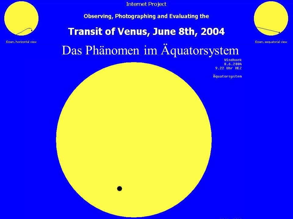 Äquatorialparallaxe Das Phänomen im Äquatorsystem