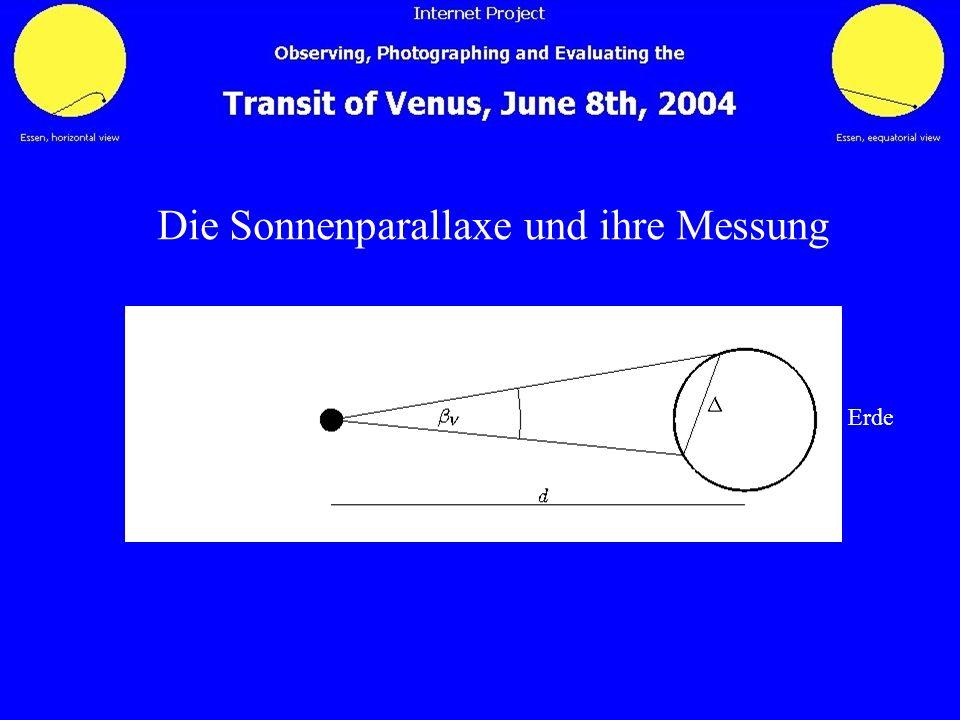 Die Sonnenparallaxe und ihre Messung Erde