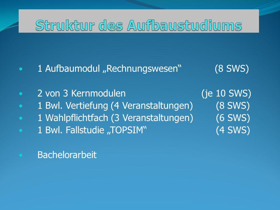 1 Aufbaumodul Rechnungswesen (8 SWS) 2 von 3 Kernmodulen (je 10 SWS) 1 Bwl. Vertiefung (4 Veranstaltungen) (8 SWS) 1 Wahlpflichtfach (3 Veranstaltunge
