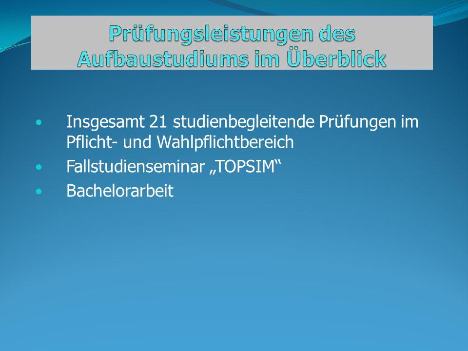 Insgesamt 21 studienbegleitende Prüfungen im Pflicht- und Wahlpflichtbereich Fallstudienseminar TOPSIM Bachelorarbeit