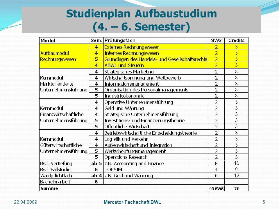 Accounting and Finance 22.04.2009Mercator Fachschaft BWL6 Vertiefungen im Aufbaustudium = Bachelor- Vertiefung AF BWSL 1 – Grundl.