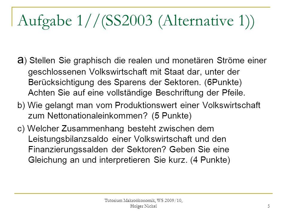 Tutorium Makroökonomik, WS 2009/10, Holger Nickel 6 Aufgabe 2// (SS 2004, Aufgabe b) Der Produktionswert aller Wirtschaftsbereiche (PW) beträgt 1000.