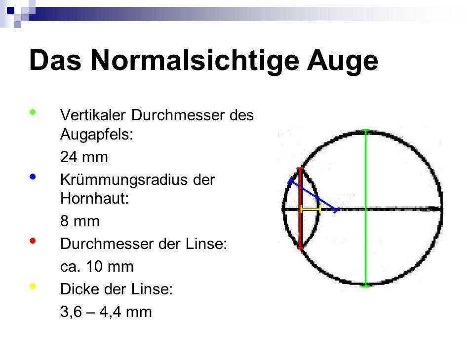 Das Normalsichtige Auge Vertikaler Durchmesser des Augapfels: 24 mm Krümmungsradius der Hornhaut: 8 mm Durchmesser der Linse: ca. 10 mm Dicke der Lins