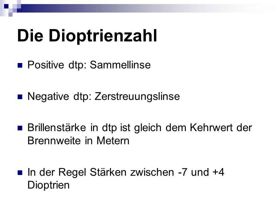 Die Dioptrienzahl Positive dtp: Sammellinse Negative dtp: Zerstreuungslinse Brillenstärke in dtp ist gleich dem Kehrwert der Brennweite in Metern In d