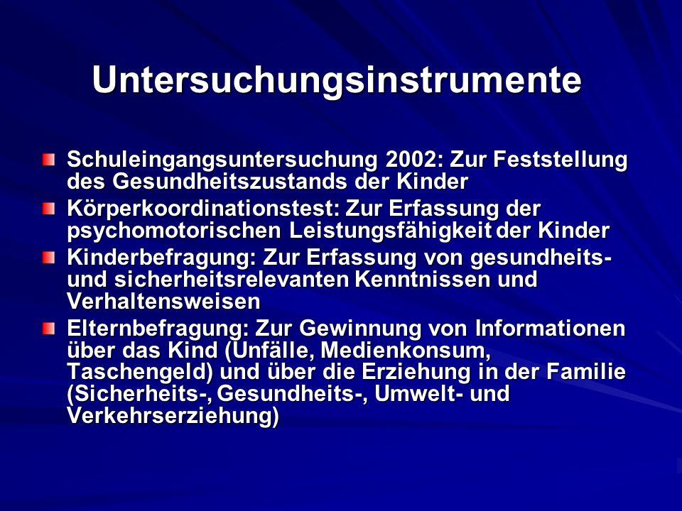 Untersuchungsinstrumente Schuleingangsuntersuchung 2002: Zur Feststellung des Gesundheitszustands der Kinder Körperkoordinationstest: Zur Erfassung de