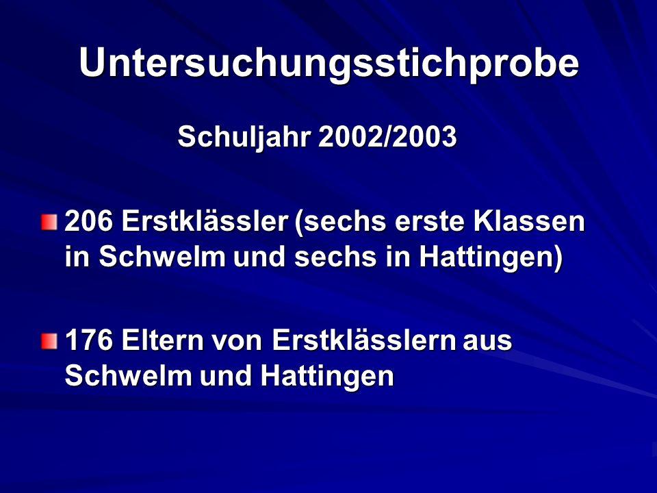 Untersuchungsstichprobe Schuljahr 2002/2003 Schuljahr 2002/2003 206 Erstklässler (sechs erste Klassen in Schwelm und sechs in Hattingen) 176 Eltern vo